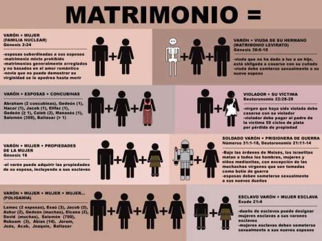 matrimonio-biblico